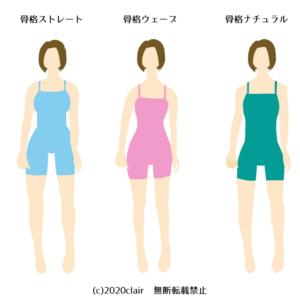 骨格診断3タイプ別3タイプ骨格スタイル