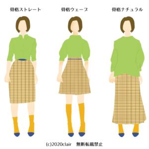 骨格診断3タイプ別骨格スタイル洋服